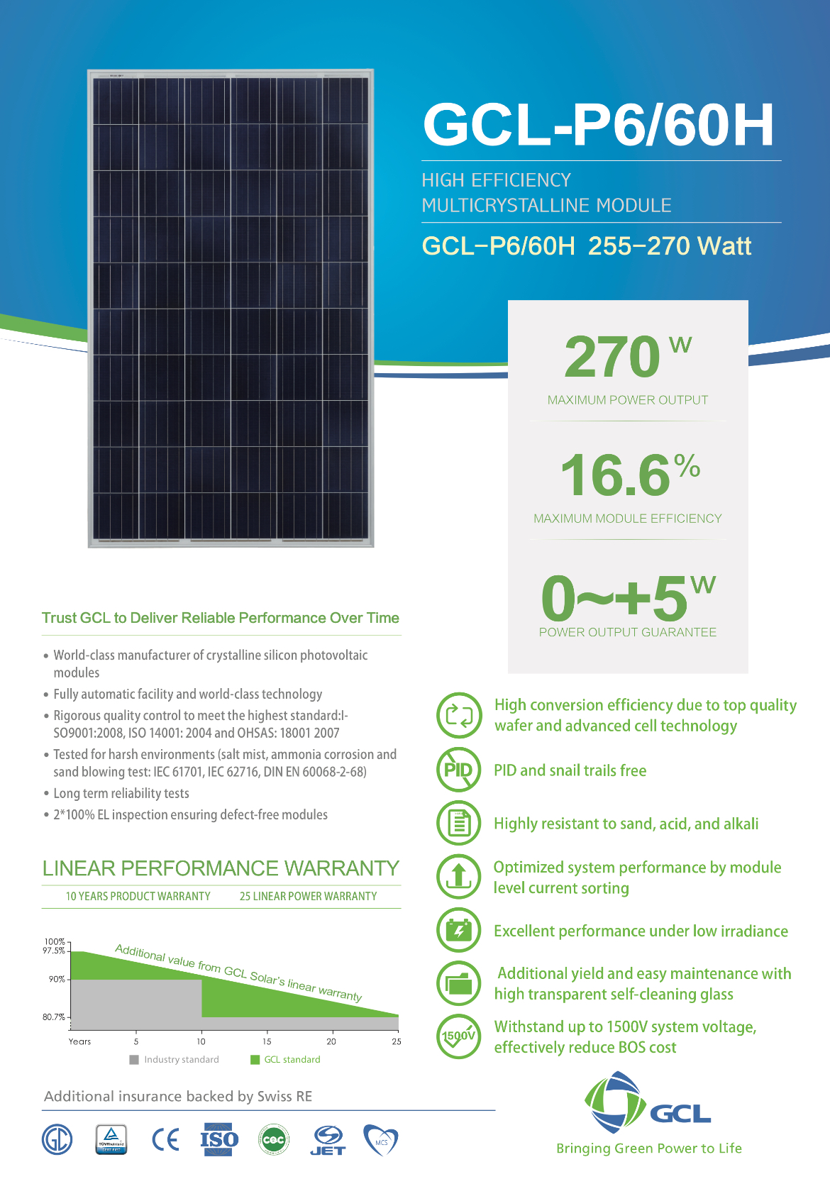 แผง solarcell แผงโซล่าเซลล์ ราคาส่ง 265W