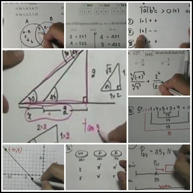 คอร์สติวสอบคณิตO-NETตะลุยโจทย์ ครบชุด(9บท)