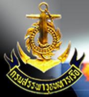 (สรุป) แนวข้อสอบช่างไฟฟ้า กรมสรรพาวุธทหารเรือ