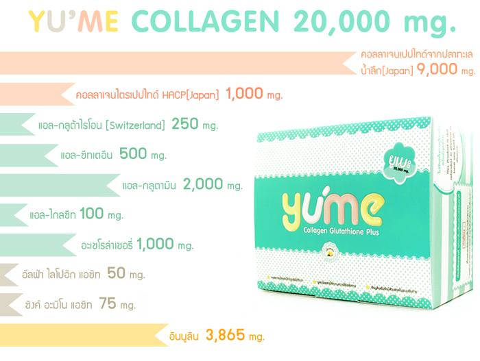 Yume Collagen สวย ใส มีออร่า